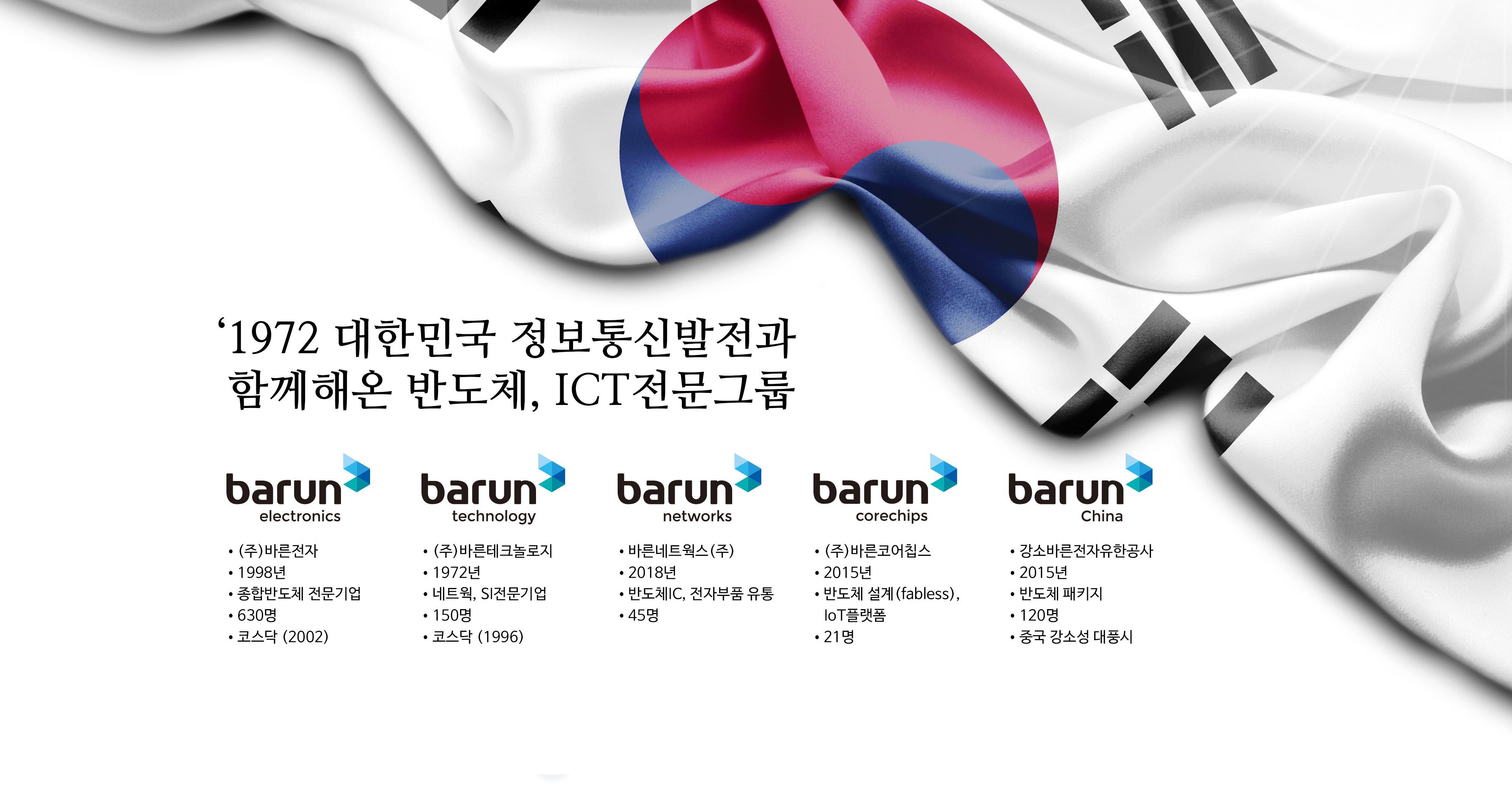 barun_group_btec-4